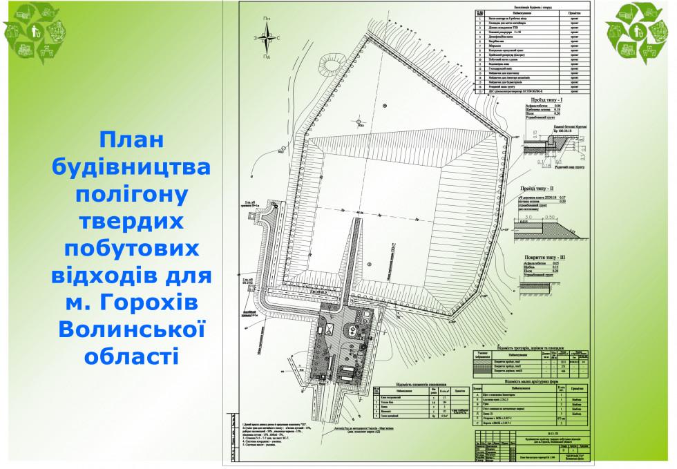 План будівництва полігону ТПВ