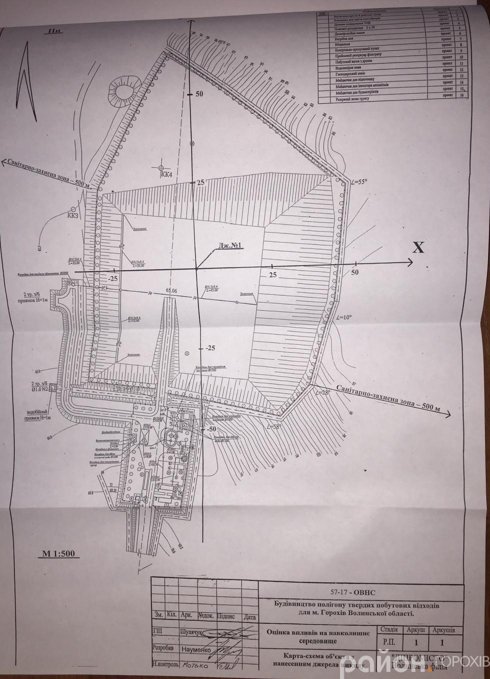 Проект будівництва полігону